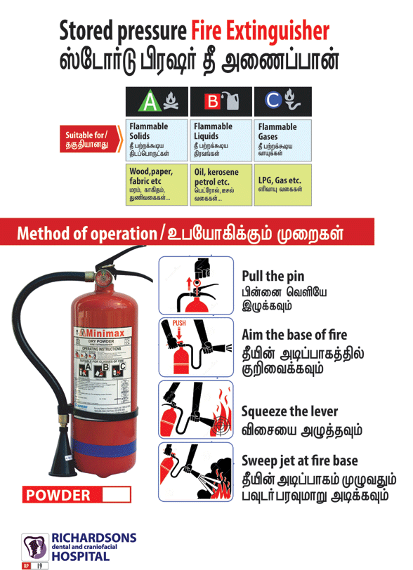 stored pressure fire estinquisher
